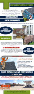 Commercial Remodeling Contractors 2018