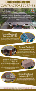 Licensed Residential Contractors 2017-18
