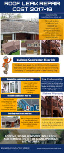 Construction Service Providers Minneapolis, MN