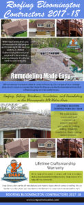 Roofing-Siding-Remodeling Minnesota